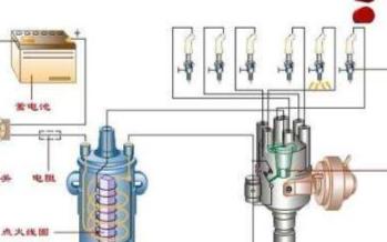 汽車用電設備會加大發動機的耗油量嗎