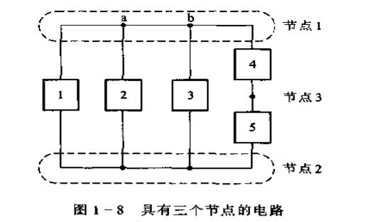 简明电路分析基础的PDF电子书免费下载