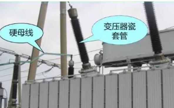 变电站的主要电气设备详细资料说明