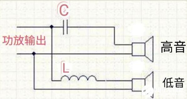 雙聲道功放接高低音兩個喇叭的方法