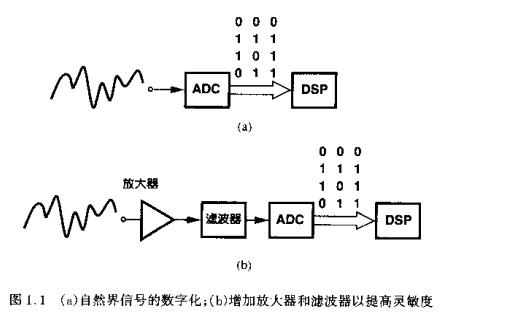 模拟CMOS集成电路设计的电子书免费下载