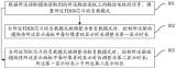京東方TDDI芯片控制技術專利揭秘