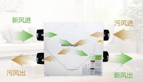 空气净化器和新风系统的区别是什么