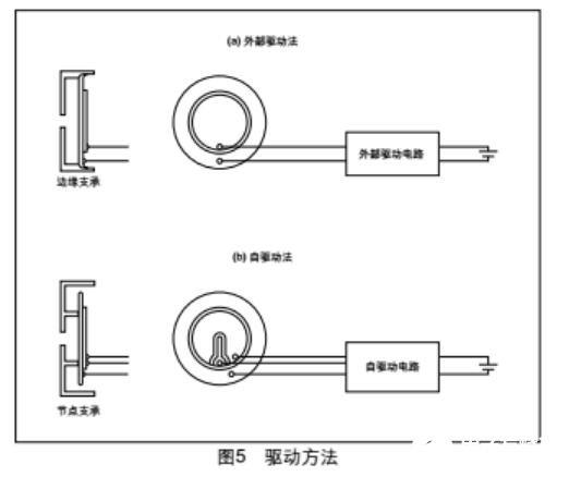 壓電陶瓷蜂鳴片工作原理_壓電陶瓷蜂鳴片電路