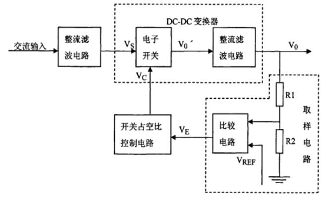 主电路设计及参数计算的详细资料说明
