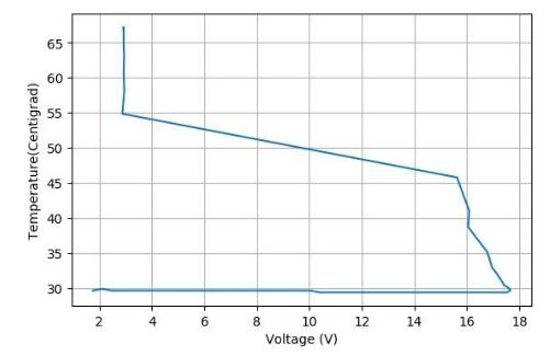 电解电容爆炸的原因详解