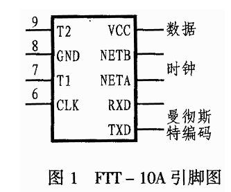 基于FTT-10A收发器和RS485总线实现测控...
