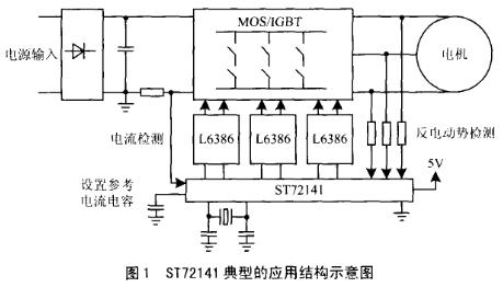 基于ST72141单片机实现电机的启动和控制系统...