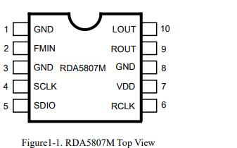 RDA5807M單片廣播調頻收音機調諧器的數據手冊免費下載