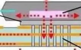 浅谈如何利用PCB设计改善散热