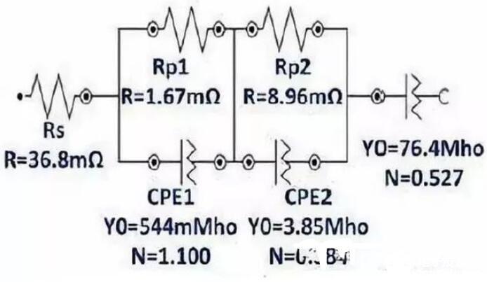 測試鋰電池內阻的意義_鋰電池內阻測量方法