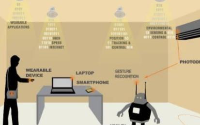 新型光傳感器的研發,將可用于可見光通信領域