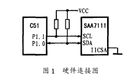 利用虚拟I2C总线技术实现DSP和单片机对SAA7111的初始化与控制
