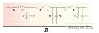 千兆位設備在PCB信號完整性設計中的應用解析