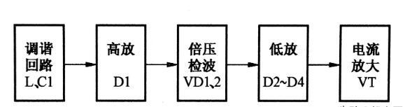 自制简易CMOS双边带收信机电路