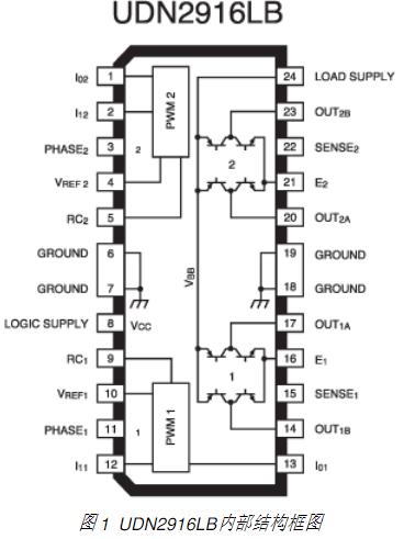 雙繞組雙極步進電機芯片UDN2916LB的性能特點與應用電路分析