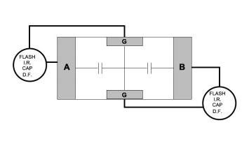 E22M0110B500MN平衡雙線電磁干擾濾波器的數據手冊免費下載