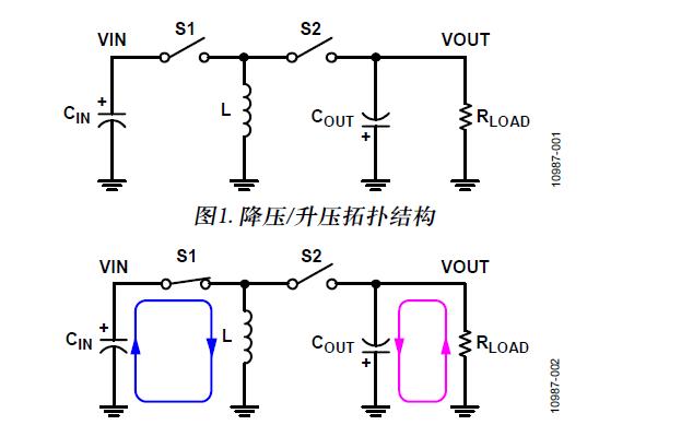 如何使用ADP2384和ADP2386同步降压DCDC稳压器设计反相电源