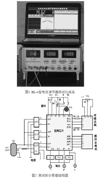 汽车中BL-4型多功能电压调节器的静态测试系统的...