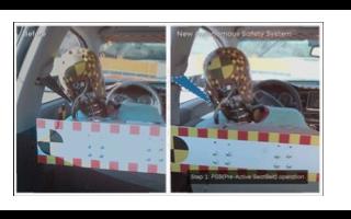 现代先进安全控制算法提升自动驾驶汽车安全性