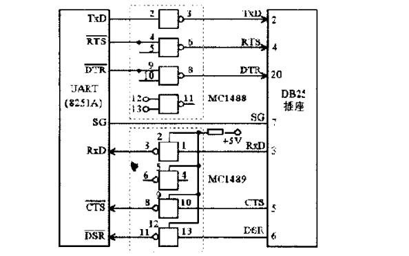 Visual C串口通信技术与工程实践