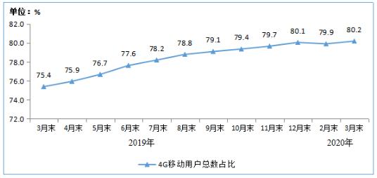 我国固定互联网宽带达4.56亿户,其中光纤接入占总数的93%