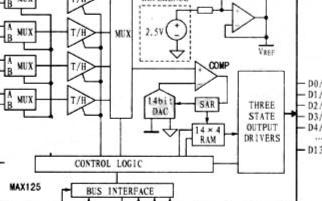基于MAX125轉換器和TMS320LF2407A芯片實現電能質量監控系統的設計
