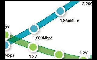 江波龙正式进入内存领域  DDR4高端商用内存条