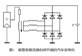 汽车整体式交流发电机各种产生纹波电流的原因及抑制方法