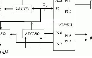 采用AT89S51微处理器和PID控制方案实现液位控制系统的设计