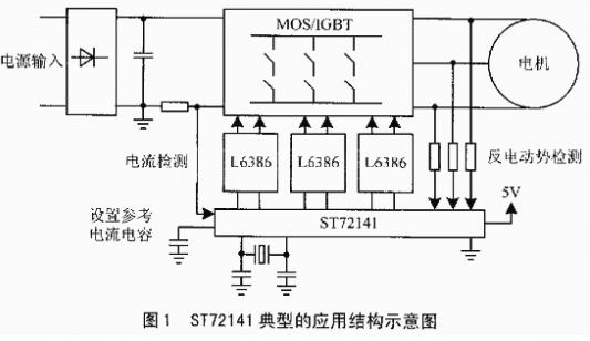 基于ST72141微處理器實現無刷直流電機的驅動...