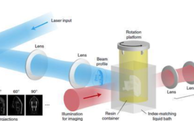利用激光3D打印,幾秒鐘內即可打印出微小的高精度物體