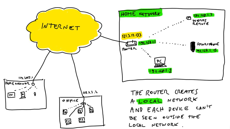 普通空调变为wifi控制方案设计