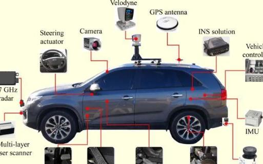 5G能完美赋能自动驾驶吗?