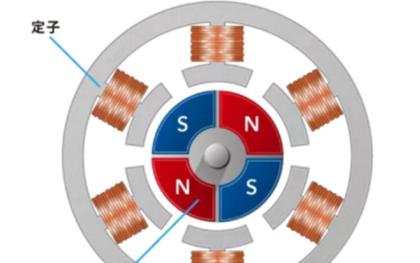 TDK磁鐵解決方案,可提高EV驅動電機的工作效率
