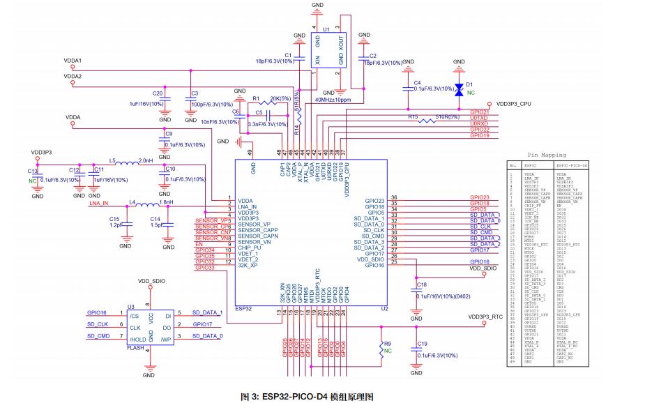 ESP32-PICO-D4芯片级WiFi和蓝牙模组的数据手册免费下载