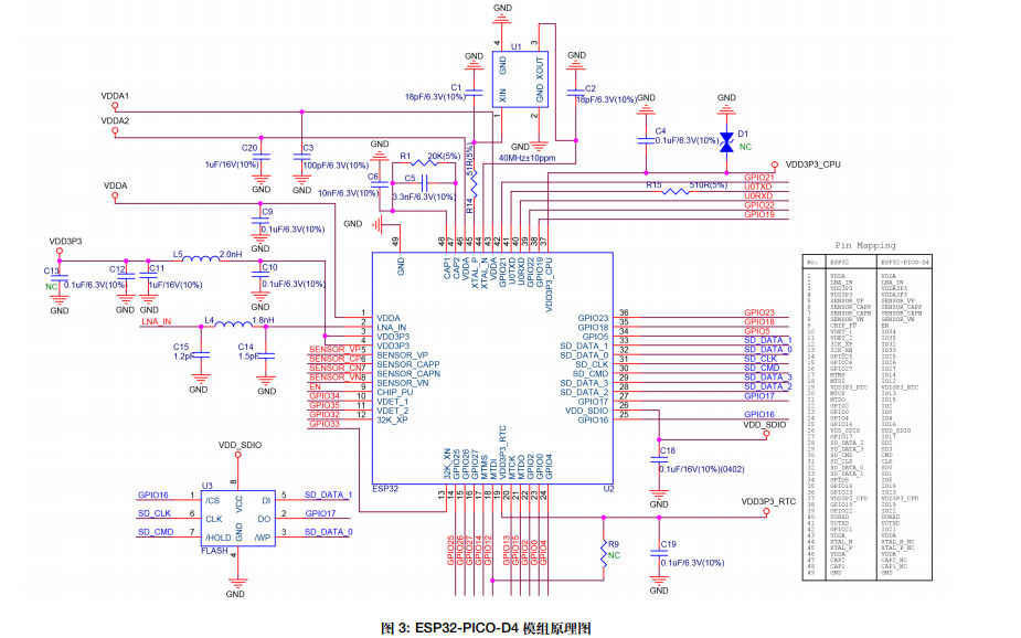 ESP32-PICO-D4芯片級WiFi和藍牙模組的數據手冊免費下載
