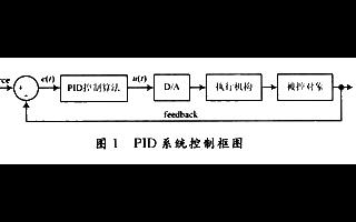 基于DSP Builder设计工具实现FPGA控...