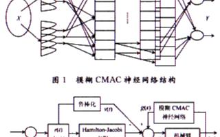 利用模糊CMAC神经网络优化机械臂系统中控制器的...