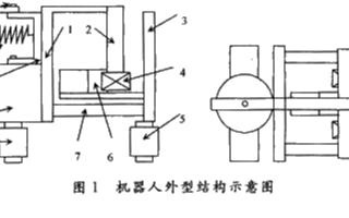 采用电磁吸附技术和LG911驱动芯片实现微小爬壁...