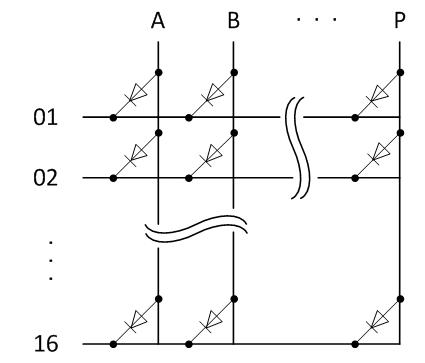 LED矩陣驅動器拓撲結構是怎樣的