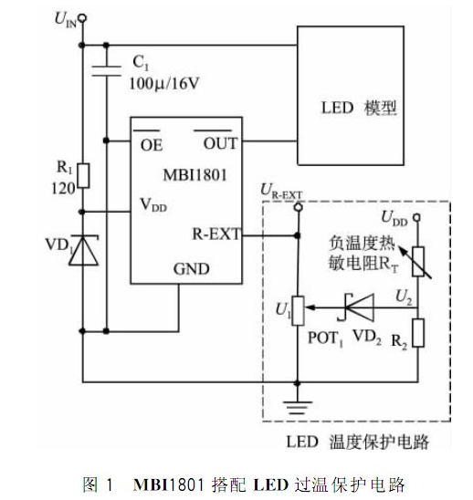LED的過溫監測與過溫保護電路設計