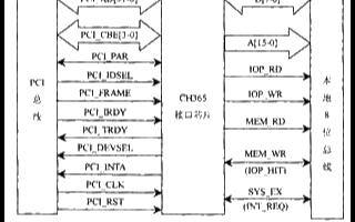 采用CH365通用PCI接口芯片实现接口电路的软硬件设计