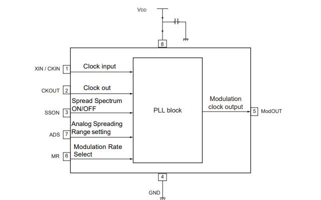 SSDCI1108AF擴頻時鐘發生器的數據手冊免費下載