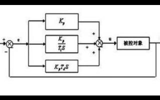 基于LabVIEW軟件平臺實現增量型PID控制器...