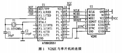 基于地磁傳感器V2XE在GPS系統設計中的應用