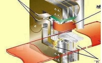 电磁能量计的主要特点_电磁能量计的优点