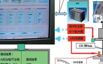 使用PCI-6220采集卡和LabVIEW軟件實現ABS傳感器功能測試系統設計