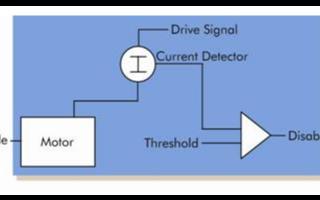 嵌入式汽車電子系統的新設計挑戰與解決方案