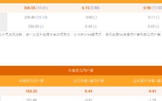 中国电信3月运营数据公布,当月5G套餐用户净增588万